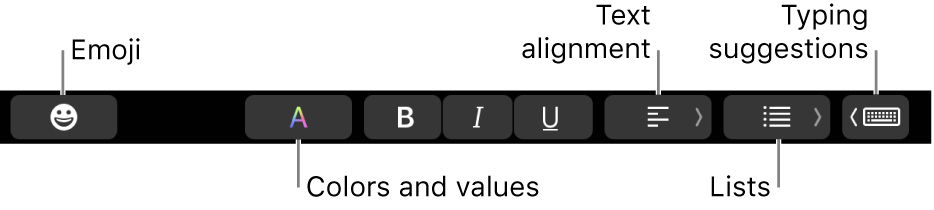 The Touch Bar with buttons from the Mail app that include—from left to right—Emoji, Colors, Bold, Italic, Underline, Alignment, Lists, and Typing Suggestions.