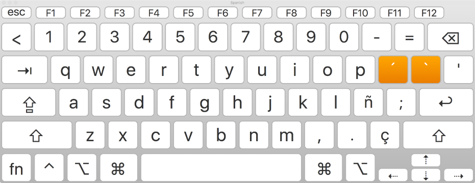 Tastaturfremviser med layout for spansk.