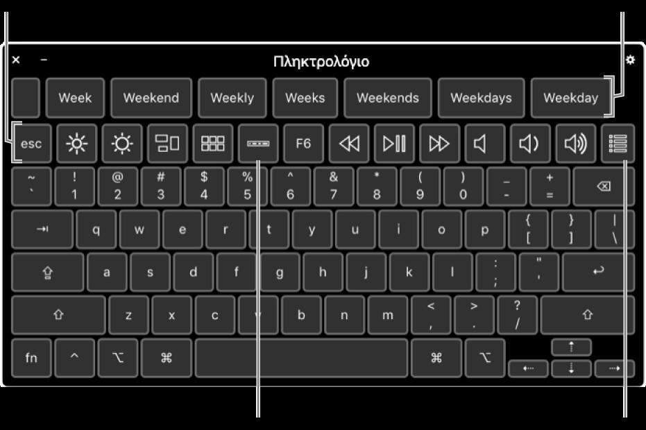 Το Πληκτρολόγιο προσβασιμότητας με προτάσεις πληκτρολόγησης κατά μήκος του πάνω μέρους. Παρακάτω βρίσκεται μια σειρά κουμπιών για χειριστήρια συστήματος για πραγματοποίηση ενεργειών όπως προσαρμογή της φωτεινότητας πθόνης, εμφάνιση του Touch Bar στην οθόνη και εμφάνιση προσαρμοσμένων πινάκων.