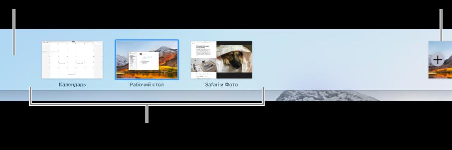 Панель Spaces, на которой показано пространство рабочего стола, программы в полноэкранном режиме и режиме SplitView, а также кнопка «Добавить» для создания пространств.
