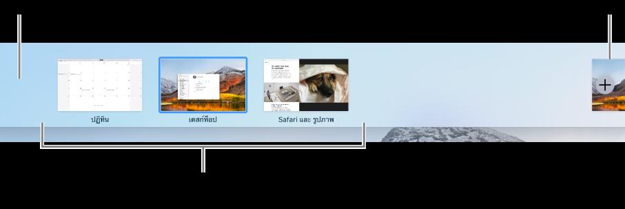 แถบ Space ที่แสดง Space ของเดสก์ท็อป แอพต่างๆ ในแบบเต็มหน้าจอหรือ Split View และปุ่มเพิ่มสำหรับสร้าง Space
