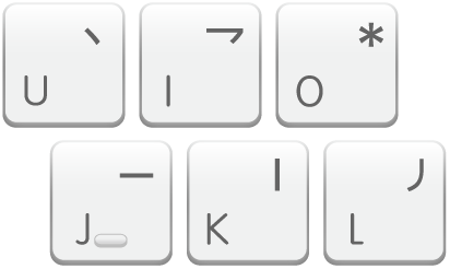 The Stroke keyboard key mapping.