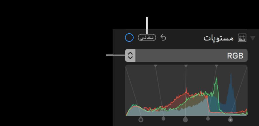 عناصر التحكم في المستويات ويظهر تلقائي في أعلى اليسار.