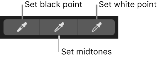 Three eyedroppers used to select the black point, midtones, and white point of the photo.