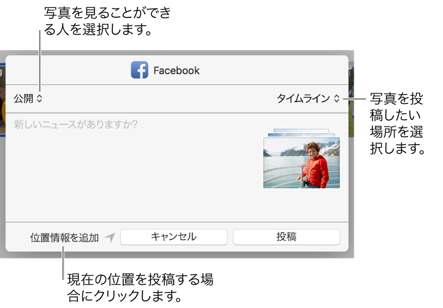 「Facebook」共有ダイアログ。