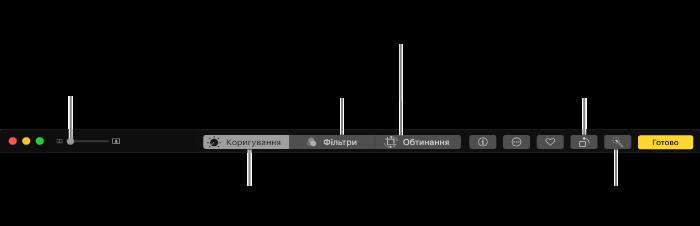 Панель інструментів редагування з кнопками для відображення опцій коригування, фільтрів та обтинання.