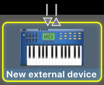 MIDI Input and MIDI Output for a MIDI device