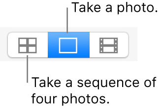 Four Photos and Photo buttons.