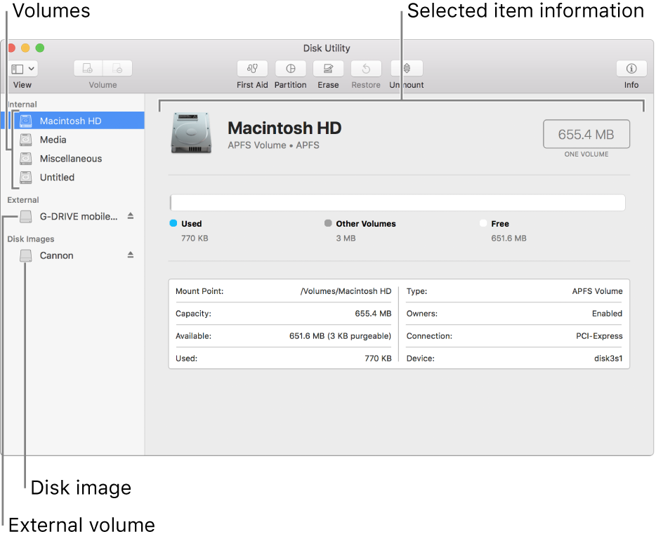 The Disk Utility window, showing an APFS volume on an internal disk, a volume on an external disk, and a disk image.