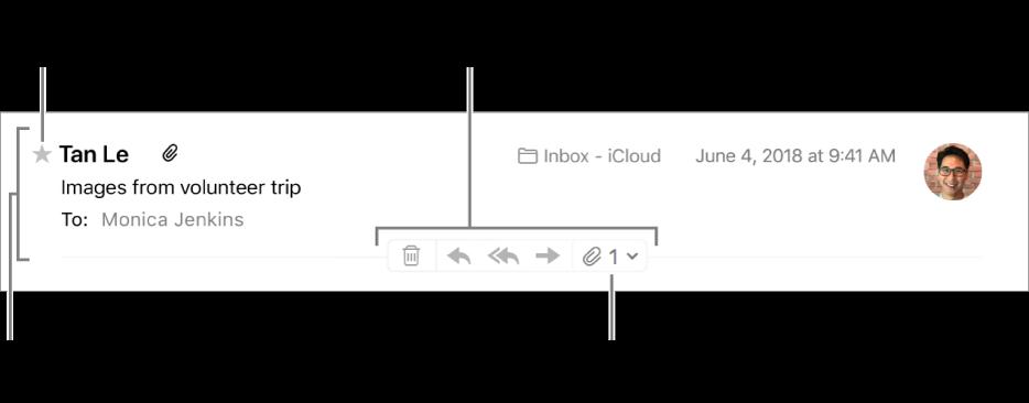 Ein E-Mail-Header mit einem Stern neben dem Namen des Absenders, der den Absender als VIP kennzeichnet, und Tasten zum Löschen, Beantworten oder Weiterleiten einer E-Mail sowie zum Verwalten von Anhängen