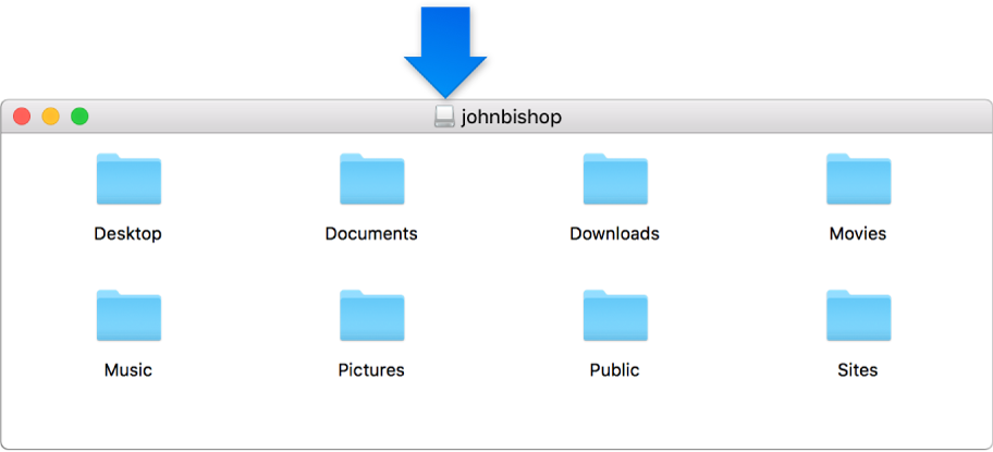 The small icon in the title bar of the disk image window for a deleted user's home folder.