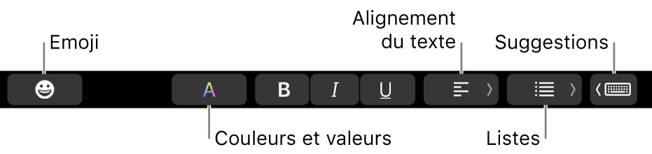La TouchBar avec des boutons de l'app Mail comprenant, de gauche à droite, Emoji, Couleurs, Gras, Italique, Souligné, Alignement, Listes, Suggestions.