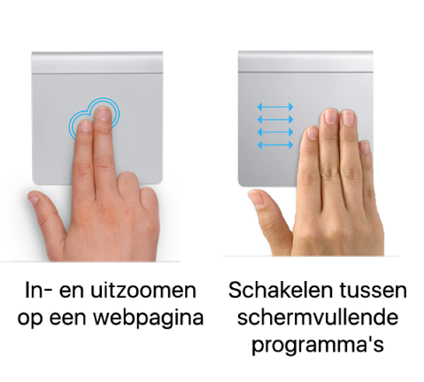 Voorbeelden van trackpadbewegingen voor het in- en uitzoomen op een webpagina en het schakelen tussen schermvullende programma's.