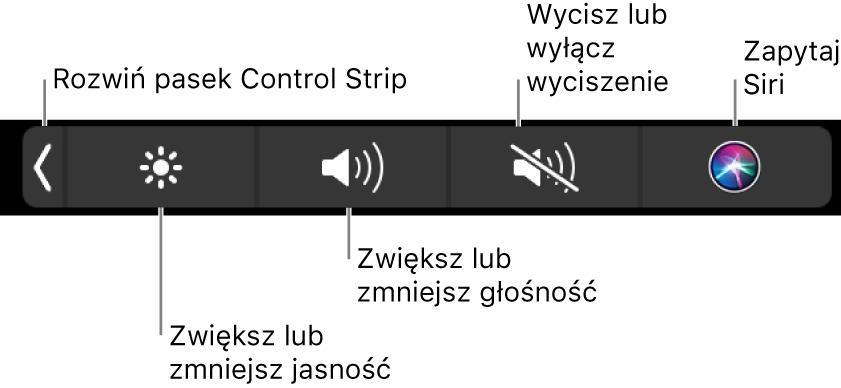 Zwinięty Control Strip zawiera przyciski (od lewej do prawej) pozwalające rozwijać Control Strip, zwiększać lub zmniejszać jasność ekranu igłośność, wyciszać lub włączać dźwięk, atakże używać Siri.