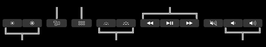 展开的功能栏中包括的按钮,从左到右依次为:显示器亮度、调度中心、启动台、键盘亮度、视频或音乐播放和音量。