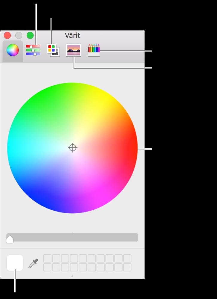 Värit-ikkuna. Ikkunan yläreunassa on työkalupalkki, jossa on painikkeita väriliukusäätimille, väripaleteille, kuvapaleteille ja kynille. Ikkunan keskellä on väriympyrä. Värivalitsin on alhaalla vasemmalla.