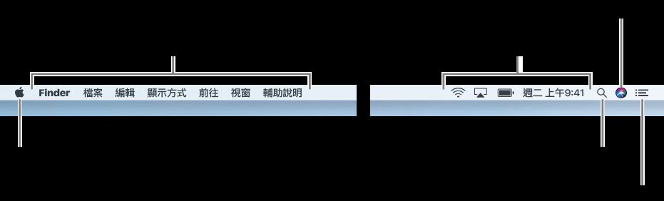 選單列。左側為「蘋果」選單和 App 選單。右側為狀態選單、Spotlight、Siri 和「通知中心」圖像。