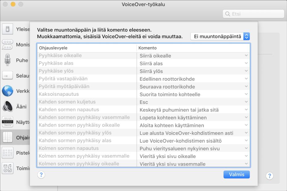 Luettelo VoiceOver-eleistä ja vastaavista komennoista ohjauslevyohjauksessa VoiceOver-työkalussa.