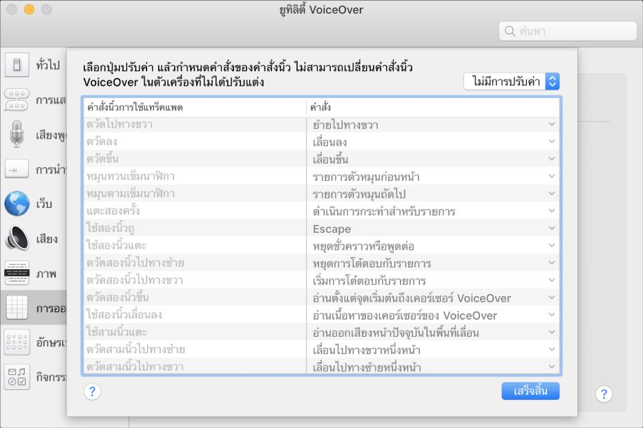 รายการของคำสั่งนิ้ว VoiceOver และคำสั่งที่เกี่ยวข้องซึ่งแสดงในตัวกำหนดคำสั่งแทร็คแพดในยูทิลิตี้ VoiceOver