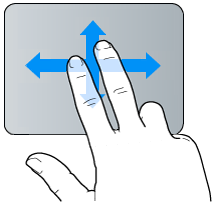 Two-finger swipe gesture