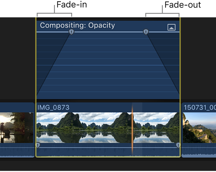 A fade-in and fade-out shown in the Video Animation editor