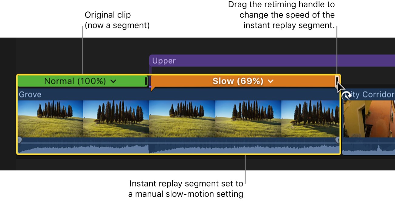 The timeline showing the retiming handle of an instant replay section of a clip being dragged to adjust the speed