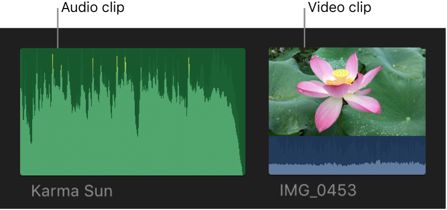 An audio clip and video clip in the browser