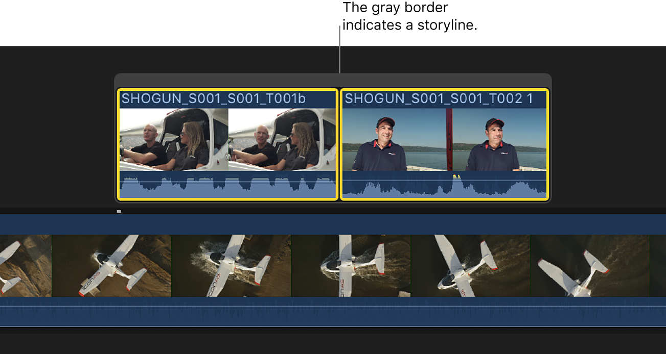 A storyline surrounded by a gray border