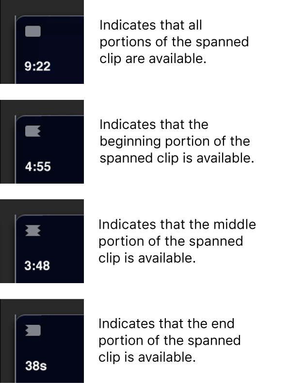 Spanned clip icons indicating which portion is available