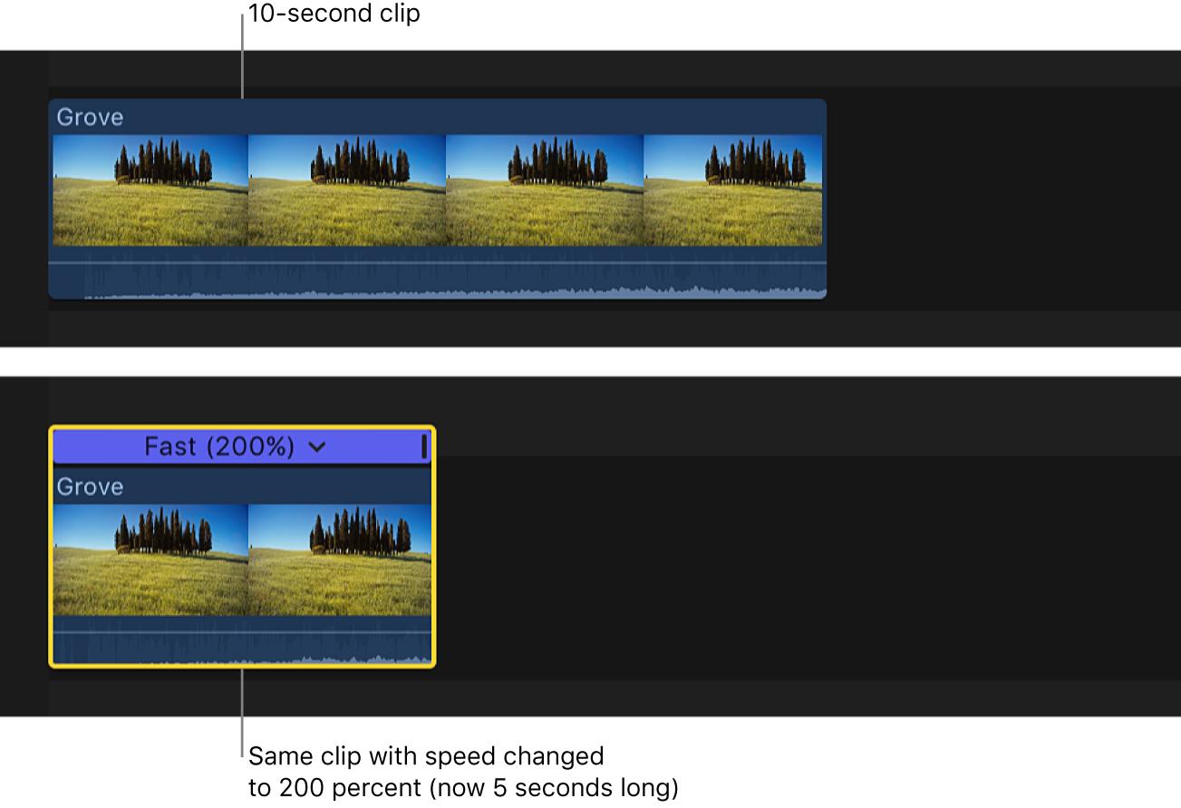 Un clip en la línea de tiempo con el doble de duración después de haber aplicado un ajuste de velocidad del 50 por ciento