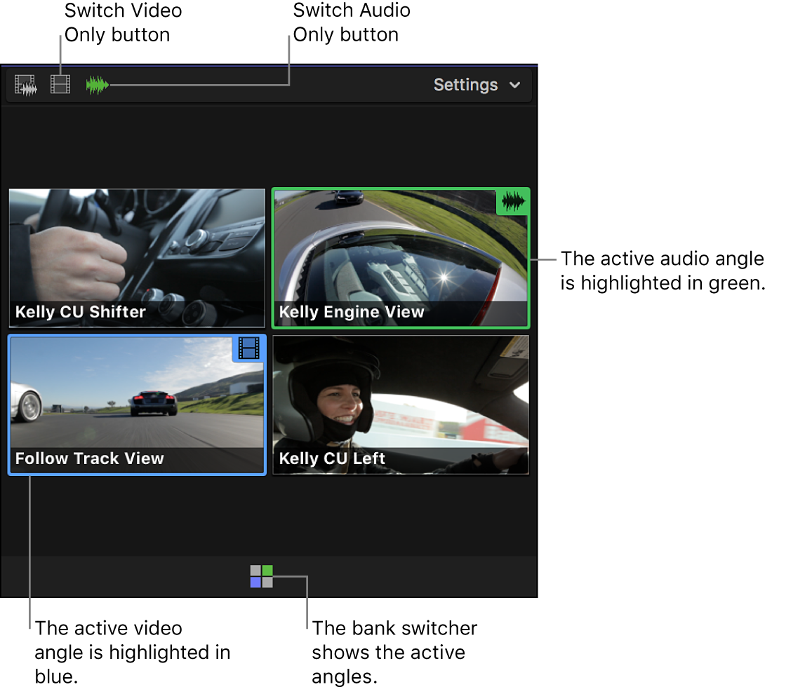 El visor de ángulos con el ángulo de vídeo activo resaltado en azul y el ángulo de audio activo resaltado en verde