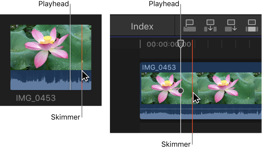 Skimmer y el cursor de reproducción mostrados en el explorador y en la línea de tiempo