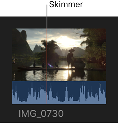 Skimmer colocado en un clip