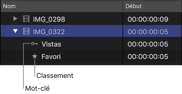 Classement et mot-clé affichés sous un plan au sein du navigateur dans la présentation par liste