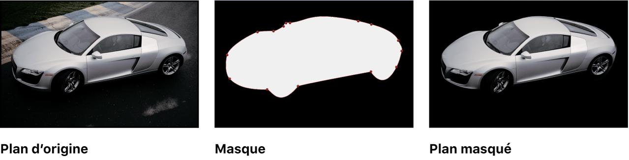 Image d'origine, canal alpha du masque et image masquée présentées côte à côte