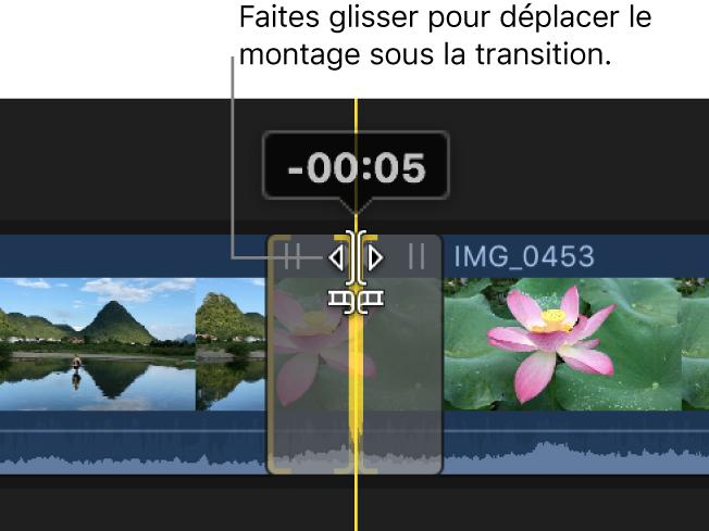Glissement de l'icône d'élagage centrale de la transition pour déplacer le point de montage sous celle-ci