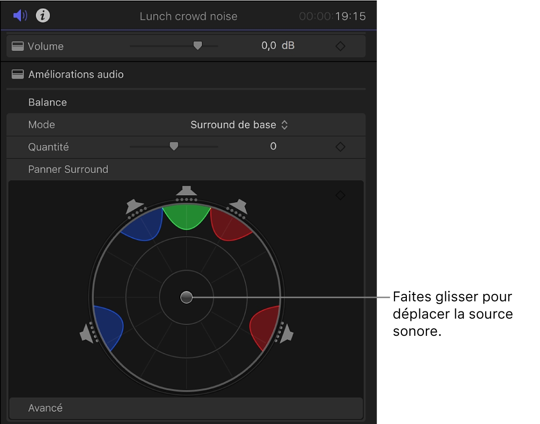 Commandes du panner Surround dans la section Volume et balance de l'inspecteur audio