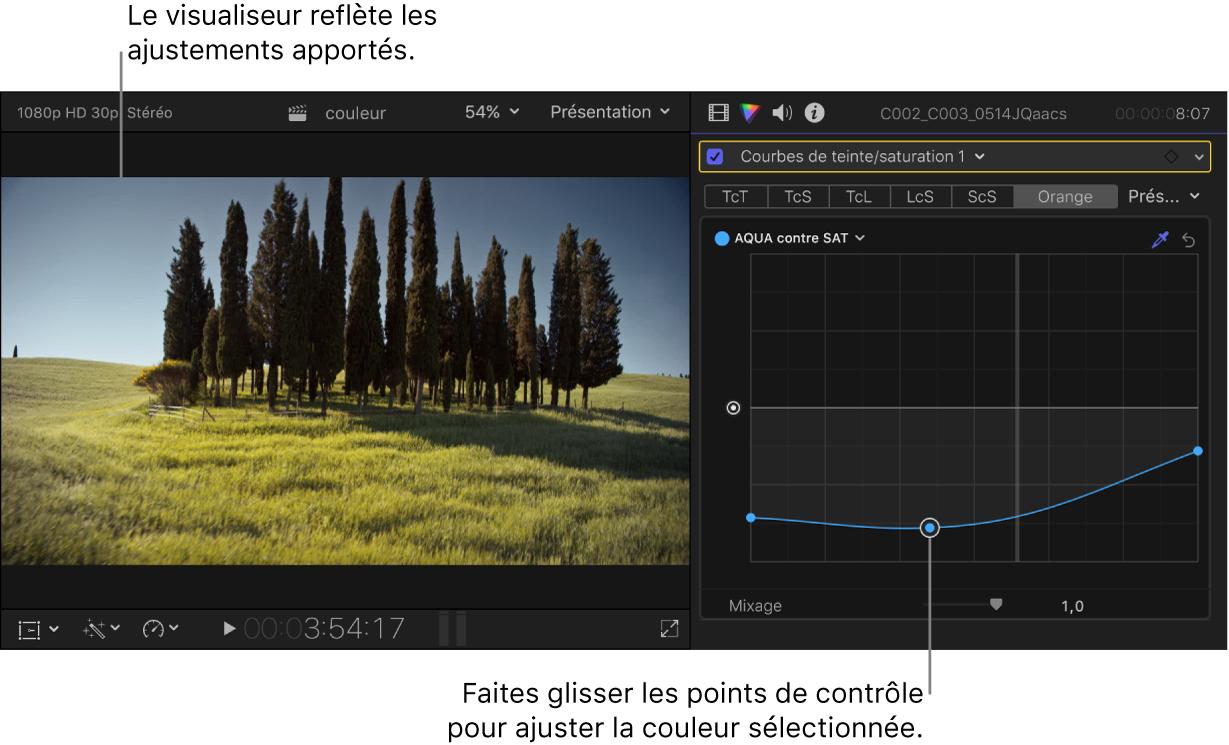 Visualiseur à gauche montrant le changement de saturation et l'inspecteur de couleur à droite montrant les points de contrôle ajustés sur la courbe Aqua contre Sat.