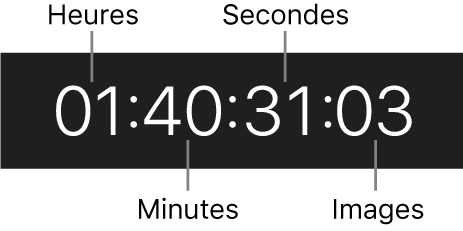Champs de timecode pour les heures, les minutes, les secondes et les images