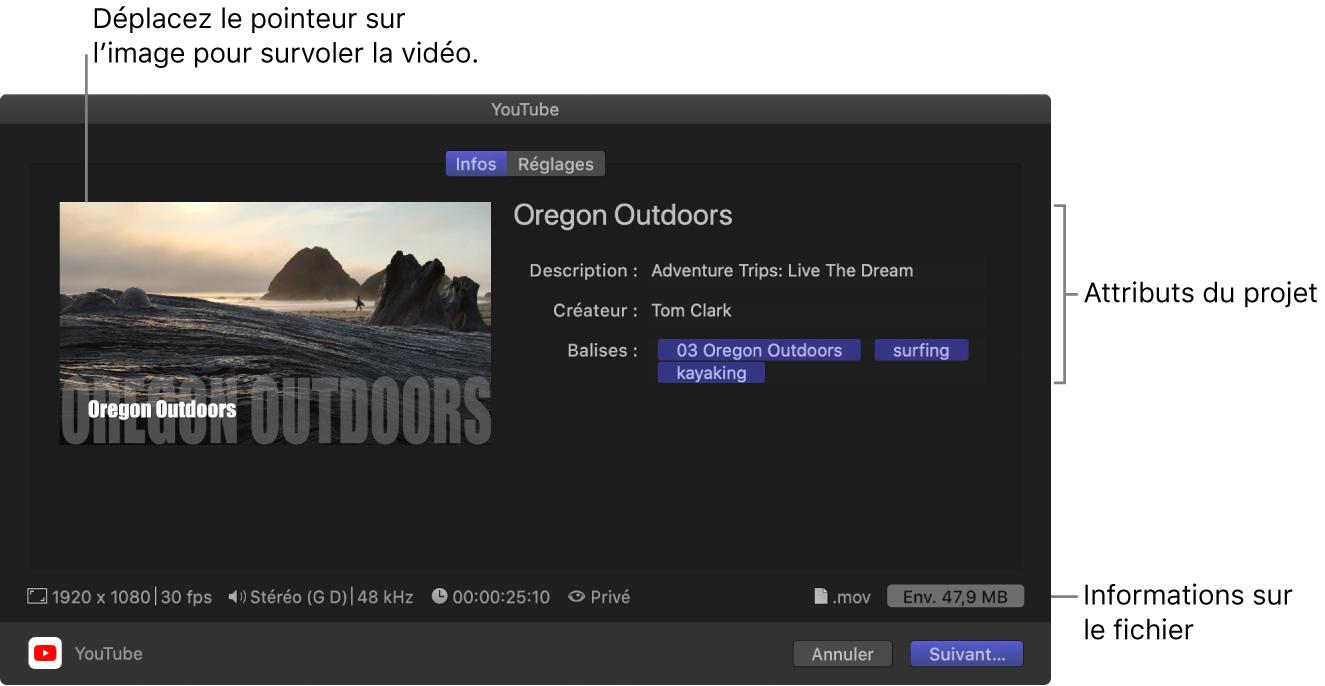 Fenêtre Infos de la fenêtre Partager pour la destination YouTube