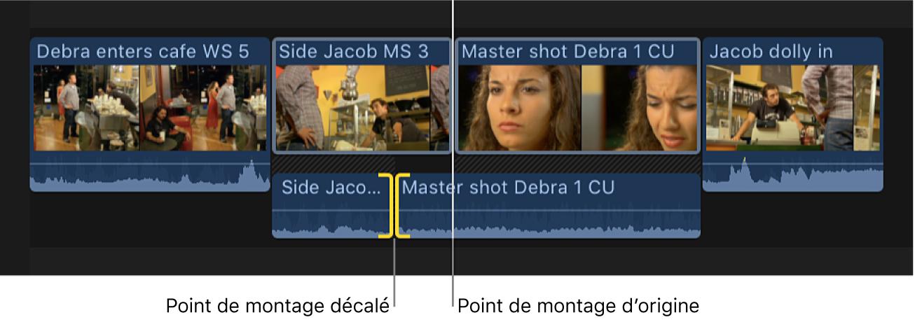 Point de montage audio décalé vers la gauche pour créer un montage scindé