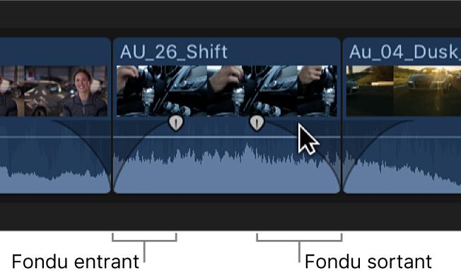 Plan dans la timeline avec fondu audio entrant au début et fondu audio sortant à la fin