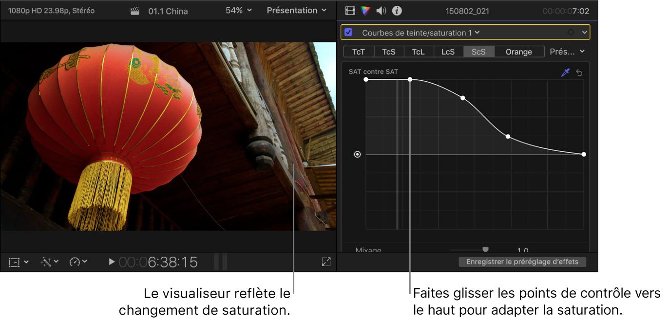 Visualiseur à gauche montrant le changement de saturation et l'inspecteur de couleur à droite montrant les points de contrôle ajustés sur la courbe Sat contre Sat