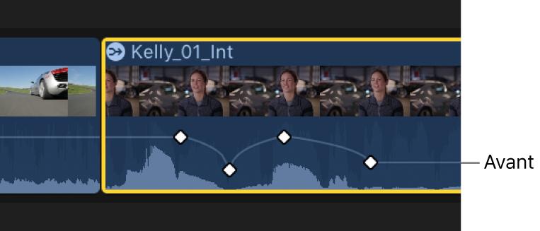 Courbe d'images clés dans l'éditeur d'animation audio avant un réglage