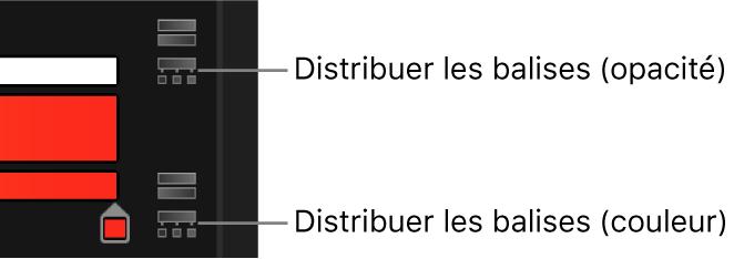 Icônes de distribution des balises en regard des barres d'opacité et de couleur