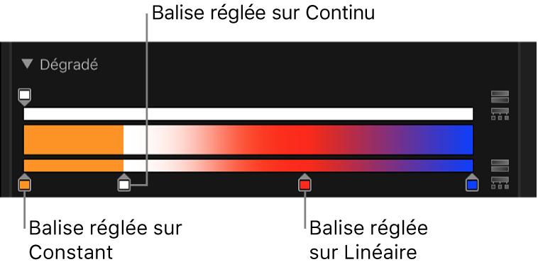 Balises de couleur sous la barre de dégradé avec la balise de gauche définie sur Constante, celle du milieu définie sur Continu et celle de droite réglée sur Linéaire