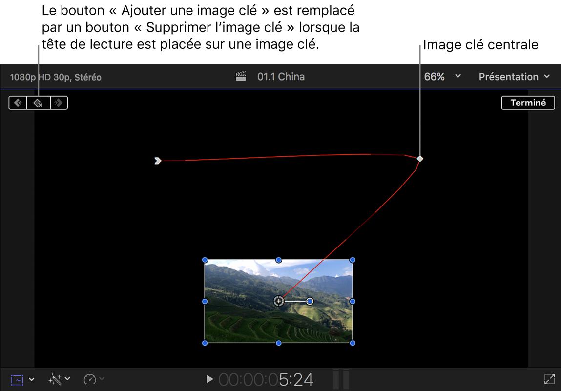 Visualiseur affichant l'effet Transformer, avec trois images clés reliées par une ligne rouge représentant la trajectoire de l'image