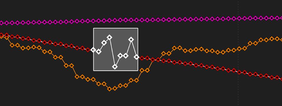Keyframe-Editor-Diagramm mit in einem Auswahlrahmen ausgewählten Tracking-Keyframes