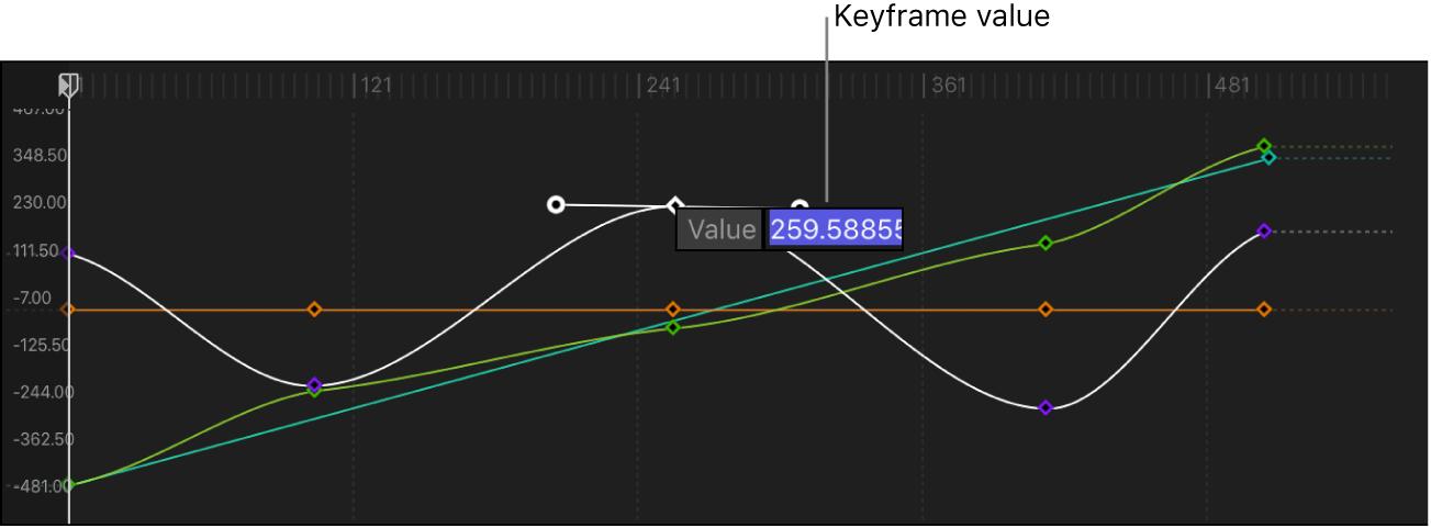 Keyframe-Editor mit einem Wertefeld