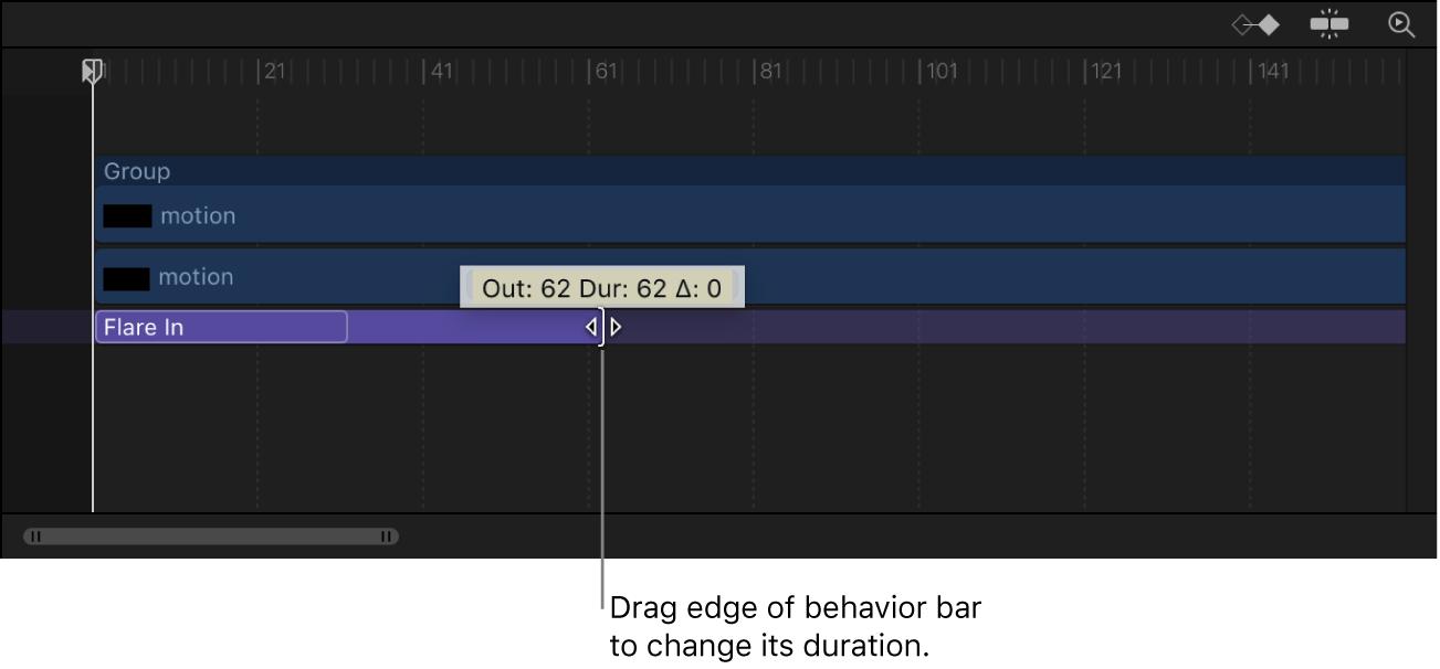 Timeline, in der ein Verhalten bewegt wird, um seine Dauer zu ändern